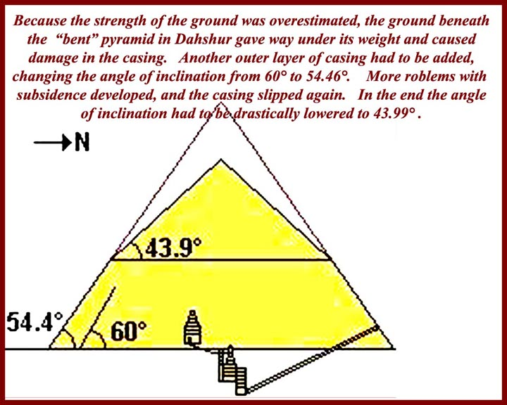 Change in the design of pyramid
